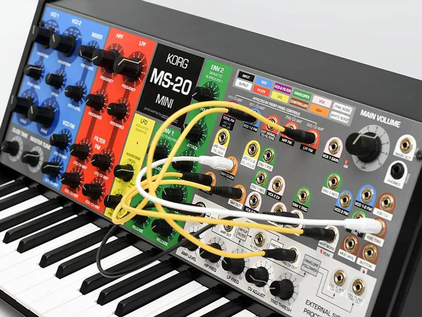 Get more out of your Korg MS-20 Mini with new overlays from